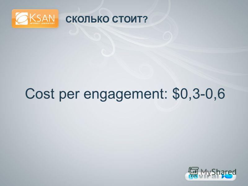 СКОЛЬКО СТОИТ? Cost per engagement: $0,3-0,6