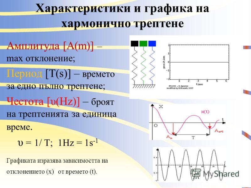 Хармонично трептене Трептене, което се извършва под действие на сила F = -k.x, която е пропорционална на отклонението от равновесното положение и винаги е насочена към равновесното положение. F – сила(N); k – коефициент на еластичност k = F/x (N/m);