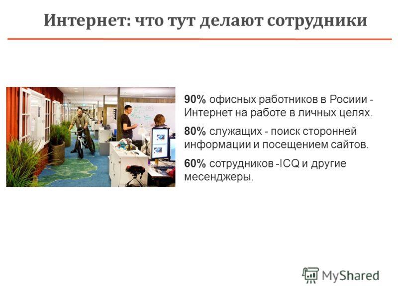 90% офисных работников в Росиии - Интернет на работе в личных целях. 80% служащих - поиск сторонней информации и посещением сайтов. 60% сотрудников -ICQ и другие мессенджеры. Интернет: что тут делают сотрудники