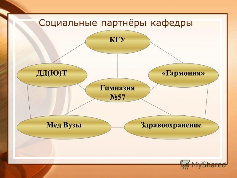 Гимназия 57 КГУ «Гармония» Здравоохранение Мед Вузы ДД(Ю)Т Социальные партнёры кафедры
