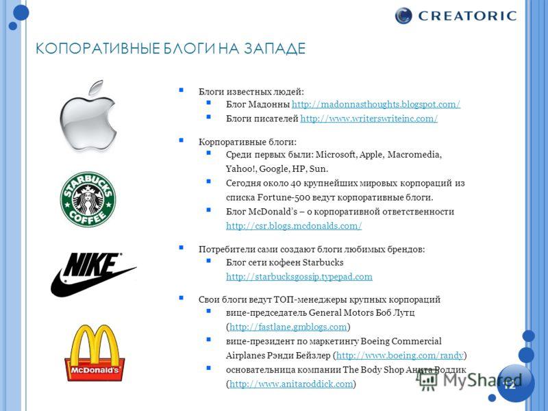 Блоги известных людей: Блог Мадонны http://madonnasthoughts.blogspot.com/http://madonnasthoughts.blogspot.com/ Блоги писателей http://www.writerswriteinc.com/http://www.writerswriteinc.com/ Корпоративные блоги: Среди первых были: Microsoft, Apple, Ma