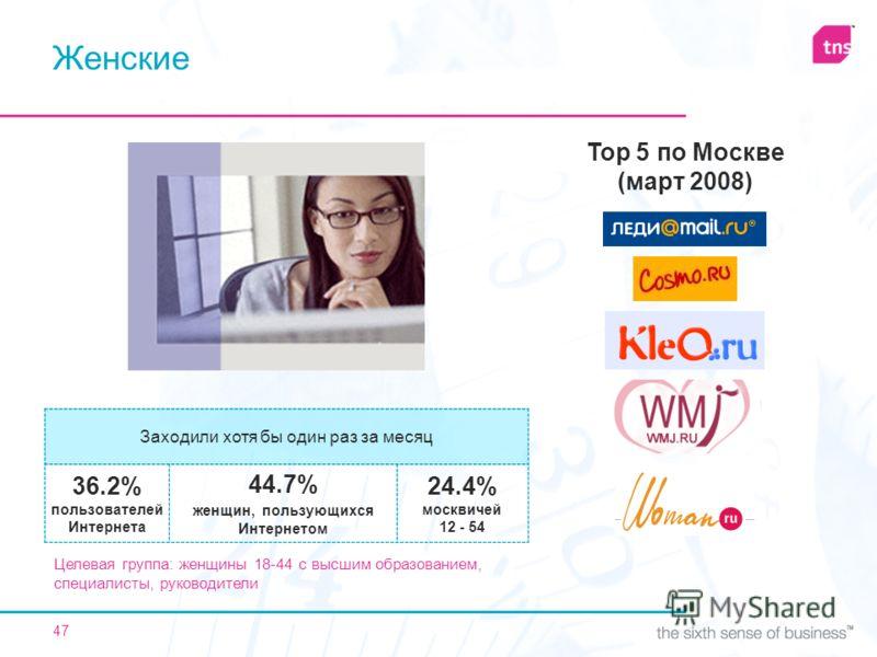 47 Женские Top 5 по Москве (март 2008) Заходили хотя бы один раз за месяц 36.2% пользователей Интернета 44.7% женщин, пользующихся Интернетом 24.4% москвичей 12 - 54 Целевая группа: женщины 18-44 с высшим образованием, специалисты, руководители