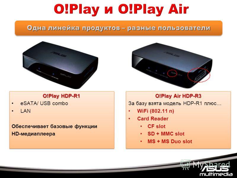 O!Play HDP-R1 eSATA/ USB combo LAN Обеспечивает базовые функции HD-медиаплеера O!Play HDP-R1 eSATA/ USB combo LAN Обеспечивает базовые функции HD-медиаплеера O!Play Air HDP-R3 За базу взята модель HDP-R1 плюс… WiFi (802.11 n) Card Reader CF slot SD +