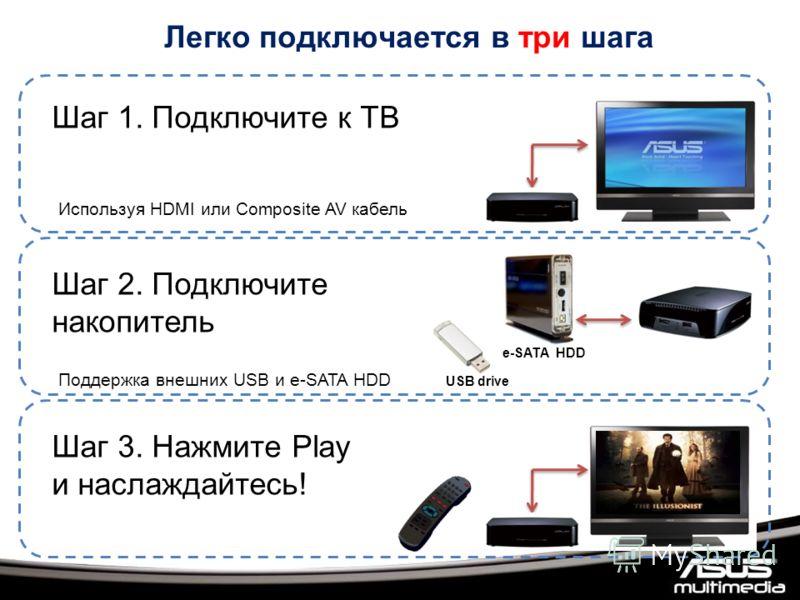 Легко подключается в три шага Используя HDMI или Composite AV кабель Шаг 1. Подключите к ТВ Шаг 2. Подключите накопитель Поддержка внешних USB и e-SATA HDD Шаг 3. Нажмите Play и наслаждайтесь! e-SATA HDD USB drive