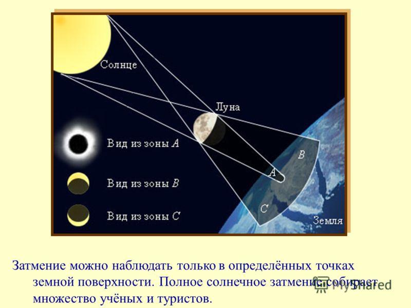 Затмение можно наблюдать только в определённых точках земной поверхности. Полное солнечное затмение собирает множество учёных и туристов.