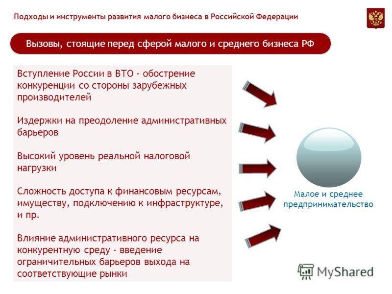 Вступление России в ВТО - обострение конкуренции со стороны зарубежных производителей Издержки на преодоление административных барьеров Высокий уровень реальной налоговой нагрузки Сложность доступа к финансовым ресурсам, имуществу, подключению к инфр