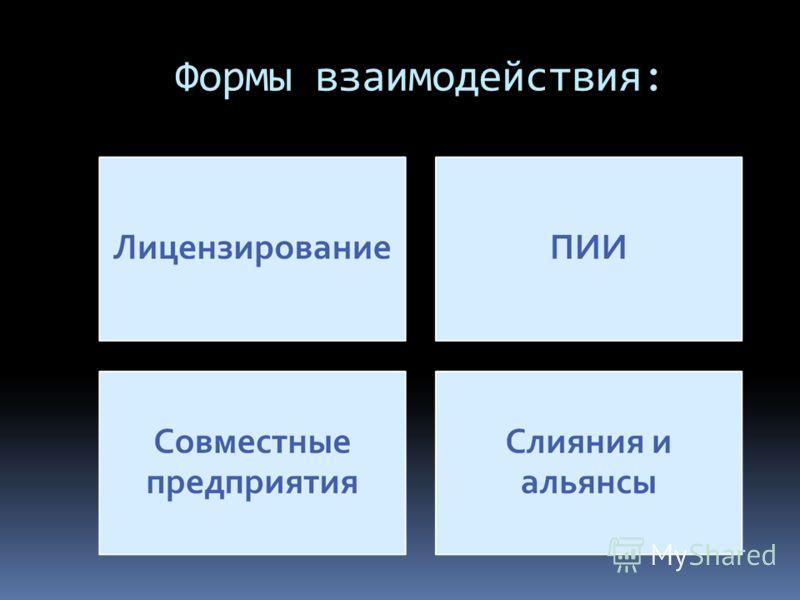 Формы взаимодействия: