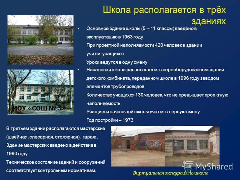 Школа располагается в трёх зданиях Начальная школа располагается в переоборудованном здании детского комбината, переданном школе в 1996 году заводом элементов трубопроводов Количество учащихся 130 человек, что не превышает проектную наполняемость Уча
