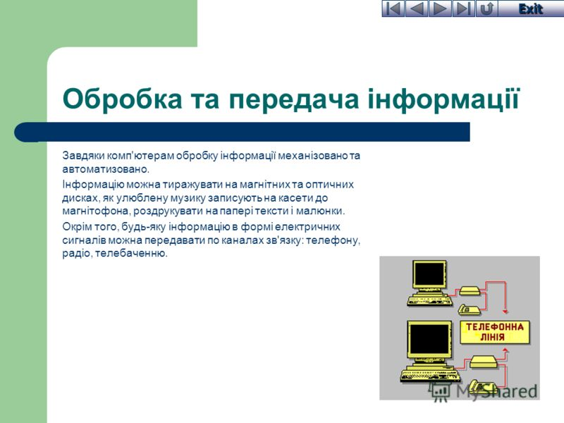 Exit Обробка та передача інформації Завдяки комп'ютерам обробку інформації механізовано та автоматизовано. Інформацію можна тиражувати на магнітних та оптичних дисках, як улюблену музику записують на касети до магнітофона, роздрукувати на папері текс