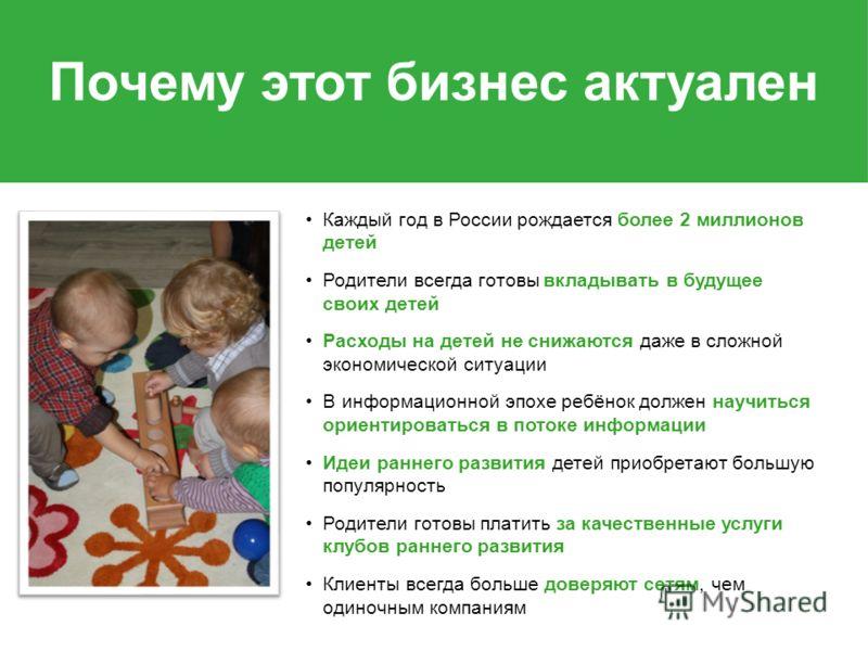Почему этот бизнес актуален Каждый год в России рождается более 2 миллионов детей Родители всегда готовы вкладывать в будущее своих детей Расходы на детей не снижаются даже в сложной экономической ситуации В информационной эпохе ребёнок должен научит