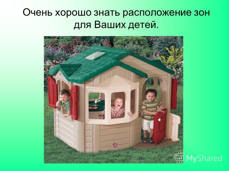 Очень хорошо знать расположение зон для Ваших детей.