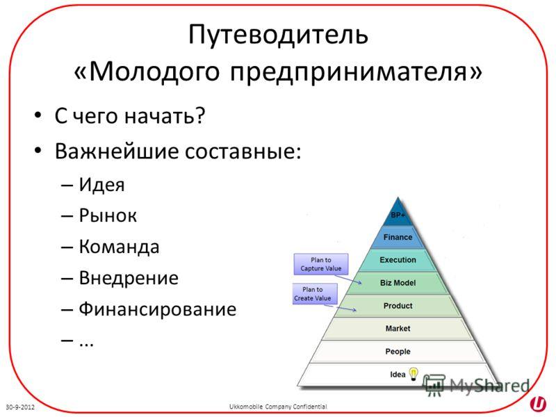 Ukkomobile Company Confidential 3-7-2012 Путеводитель «Молодого предпринимателя» С чего начать? Важнейшие составные: – Идея – Рынок – Команда – Внедрение – Финансирование –...