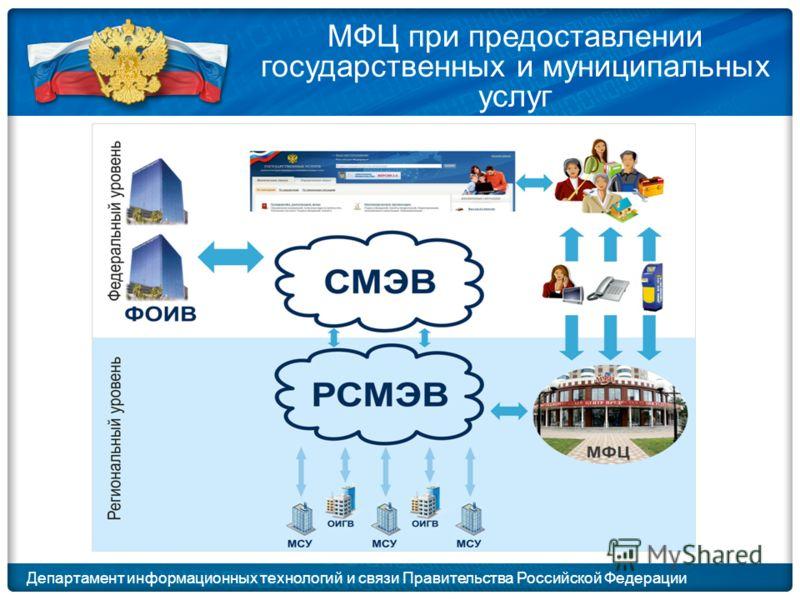 МФЦ при предоставлении государственных и муниципальных услуг