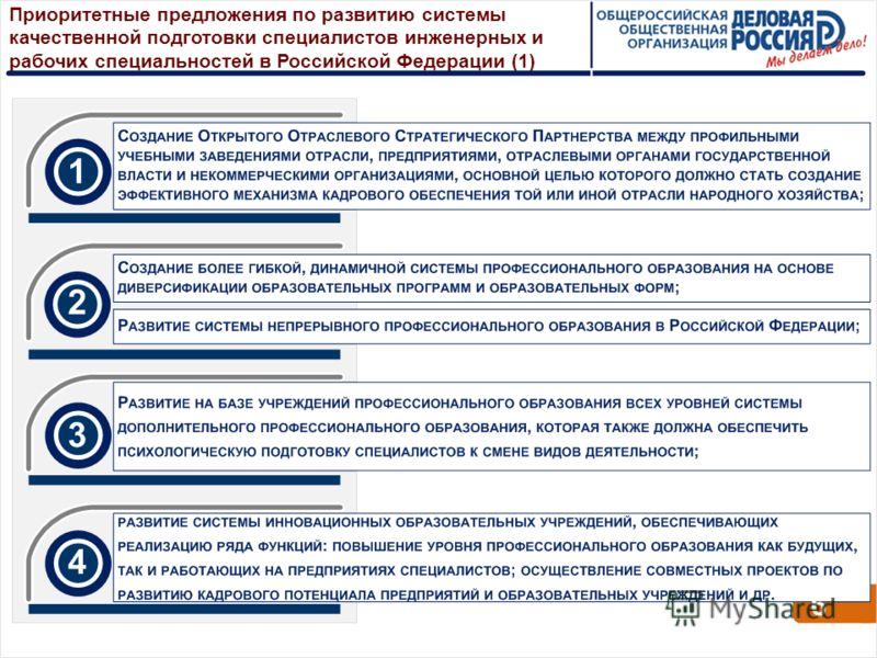 Приоритетные предложения по развитию системы качественной подготовки специалистов инженерных и рабочих специальностей в Российской Федерации (1) 6