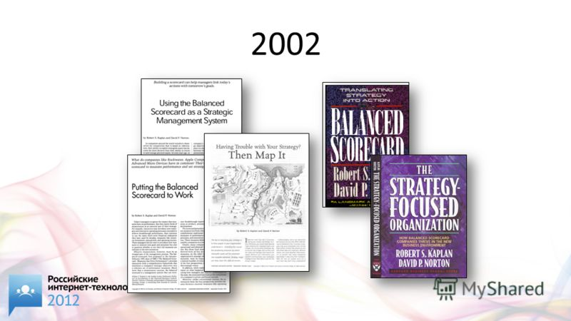 2002 Balanced Scorecard by 2002