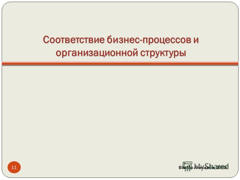 Соответствие бизнес-процессов и организационной структуры Виктор Анисимов. 2010 г. 11