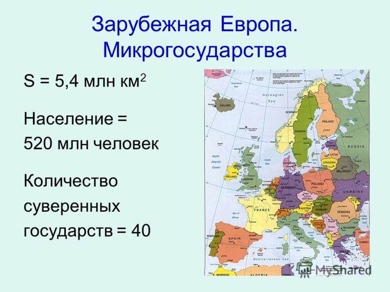 Зарубежная Европа. Микрогосударства S = 5,4 млн км 2 Население = 520 млн человек Количество суверенных государств = 40