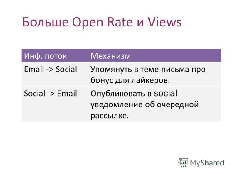 Больше Open Rate и Views Инф. поток Механизм Email -> Social Упомянуть в теме письма про бонус для байкеров. Social -> Email Опубликовать в social уведомление об очередной рассылке.