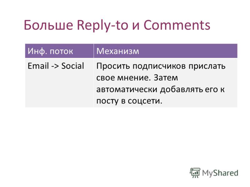 Больше Reply-to и Comments Инф. поток Механизм Email -> Social Просить подписчиков прислать свое мнение. Затем автоматически добавлять его к посту в соцсети.