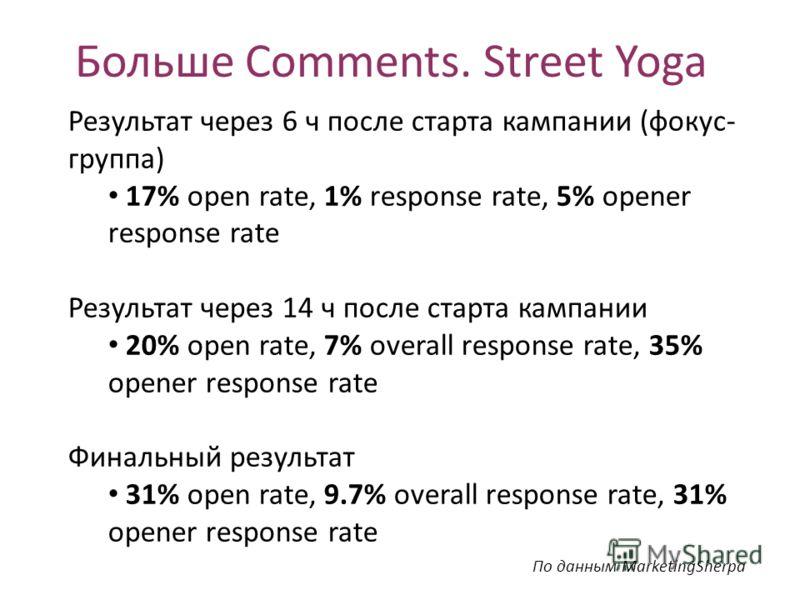 Результат через 6 ч после старта кампании (фокус- группа) 17% open rate, 1% response rate, 5% opener response rate Результат через 14 ч после старта кампании 20% open rate, 7% overall response rate, 35% opener response rate Финальный результат 31% op
