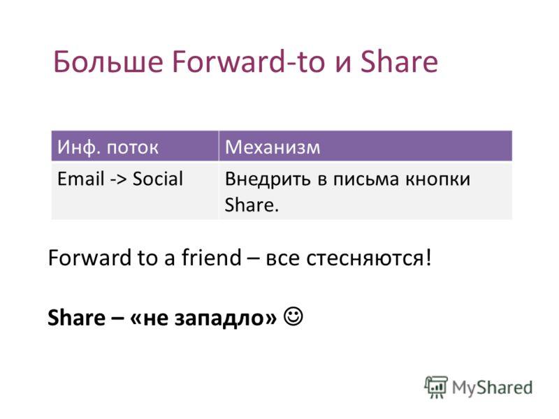 Больше Forward-to и Share Инф. поток Механизм Email -> Social Внедрить в письма кнопки Share. Forward to a friend – все стесняются! Share – «не западло»