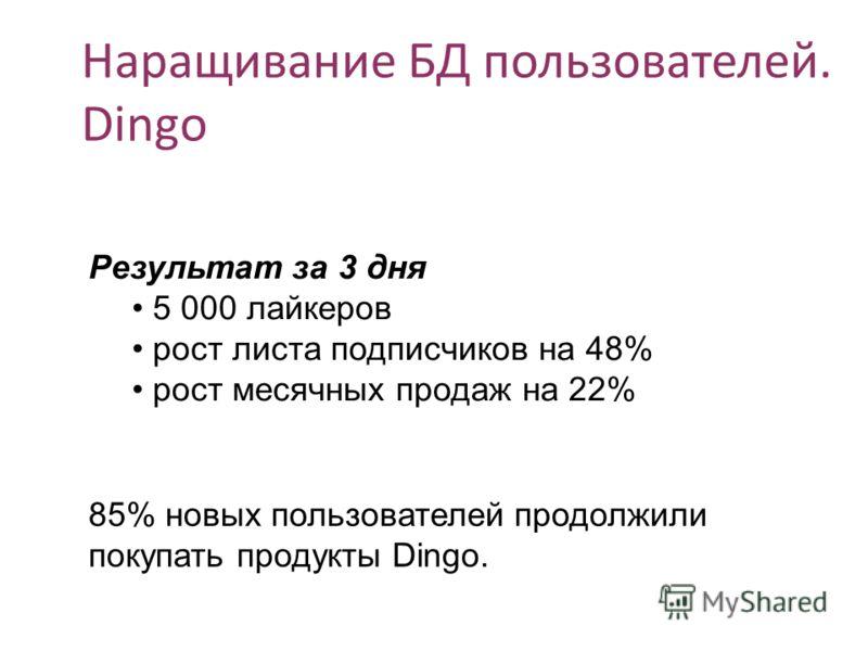 Наращивание БД пользователей. Dingo Результат за 3 дня 5 000 байкеров рост листа подписчиков на 48% рост месячных продаж на 22% 85% новых пользователей продолжили покупать продукты Dingo.