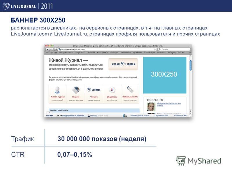 располагается в дневниках, на сервисных страницах, в т.ч. на главных страницах LiveJournal.com и LiveJournal.ru, страницах профиля пользователя и прочих страницах Трафик 30 000 000 показов (неделя) CTR 0,07–0,15% БАННЕР 300X250 300X250