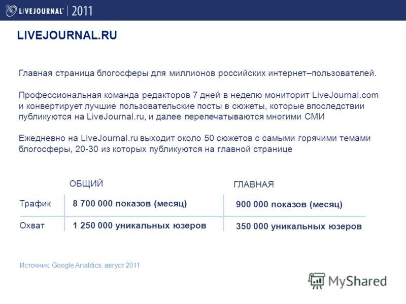 Источник: Google Analitics, август 2011 Главная страница блогосферы для миллионов российских интернет–пользователей. Профессиональная команда редакторов 7 дней в неделю мониторы LiveJournal.com и конвертирует лучшие пользовательские посты в сюжеты, к