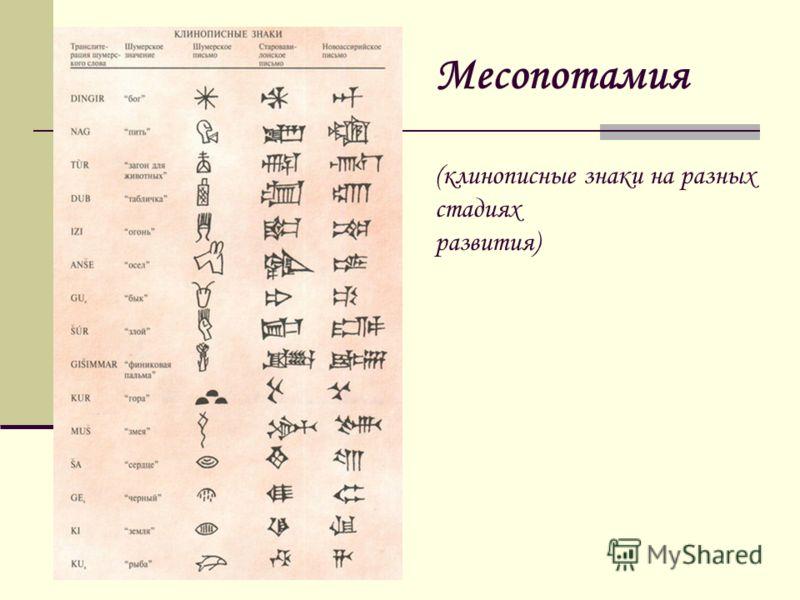 Месопотамия (клинописные знаки на разных стадиях развития)