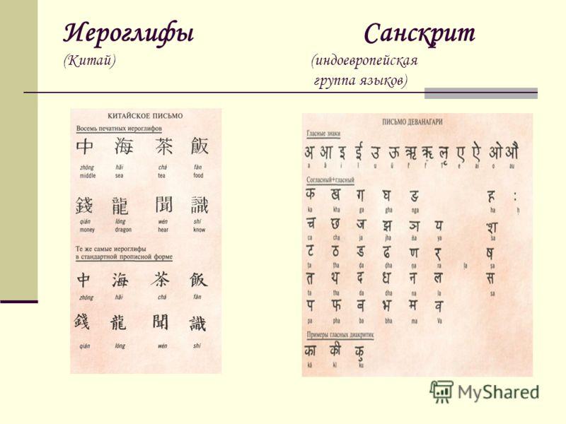 Иероглифы Санскрит (Китай) (индоевропейская группа языков)