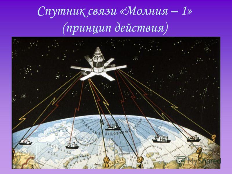 Спутник связи «Молния – 1» (принцип действия)