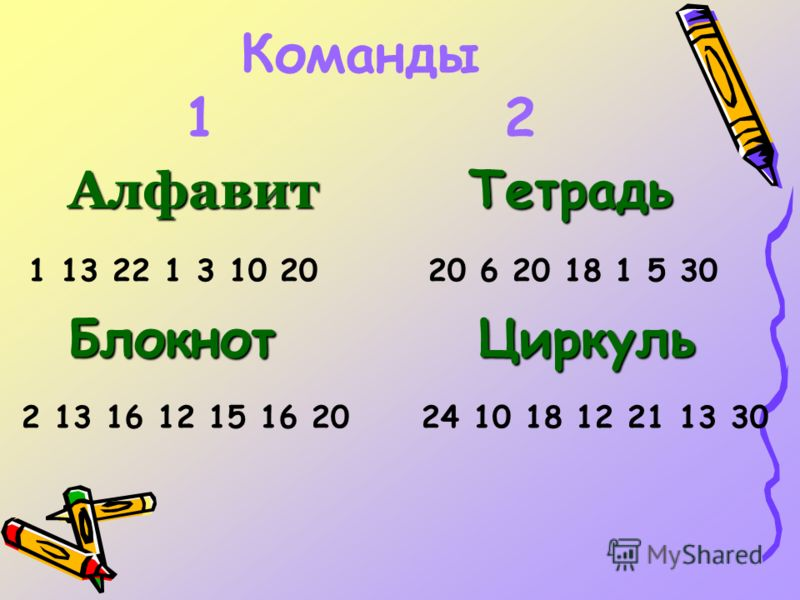Команды 12 Алфавит Тетрадь Блокнот Циркуль 1 13 22 1 3 10 2020 6 20 18 1 5 30 2 13 16 12 15 16 2024 10 18 12 21 13 30