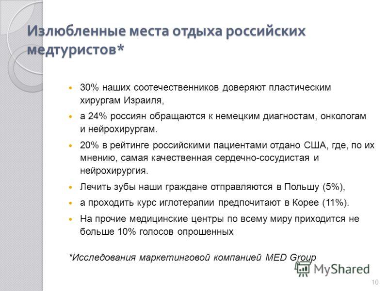 30% наших соотечественников доверяют пластическим хирургам Израиля, а 24% россиян обращаются к немецким диагностам, онкологам и нейрохирургам. 20% в рейтинге российскими пациентами отдано США, где, по их мнению, самая качественная сердечно-сосудистая