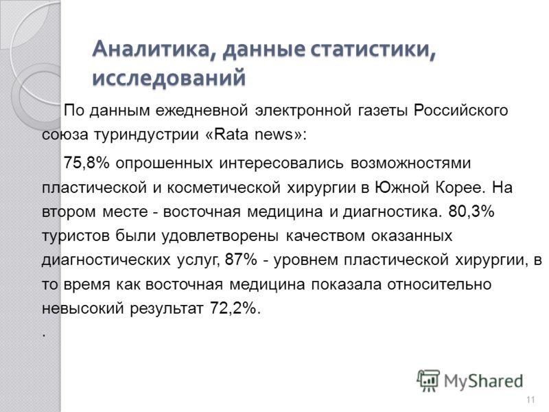 Аналитика, данные статистики, исследований Аналитика, данные статистики, исследований По данным ежедневной электронной газеты Российского союза туриндустрии «Rata news»: 75,8% опрошенных интересовались возможностями пластической и косметической хирур