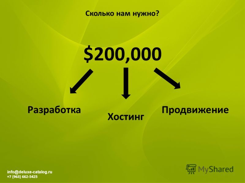 info@deluxe-catalog.ru +7 (963) 662-5425 $200,000 Разработка Хостинг Продвижение Сколько нам нужно?