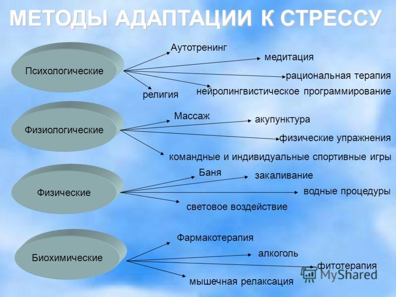 по психологии 1 упражнения на знакомство