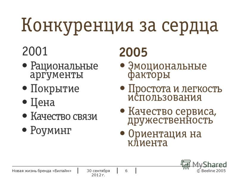 © Beeline 20052 июля 2012 г.Новая жизнь бренда «Билайн»6