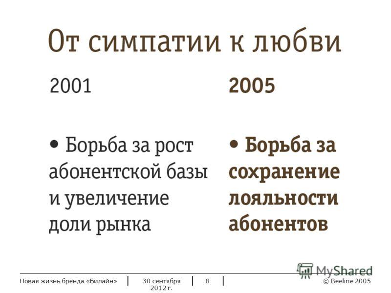 © Beeline 20052 июля 2012 г.Новая жизнь бренда «Билайн»8