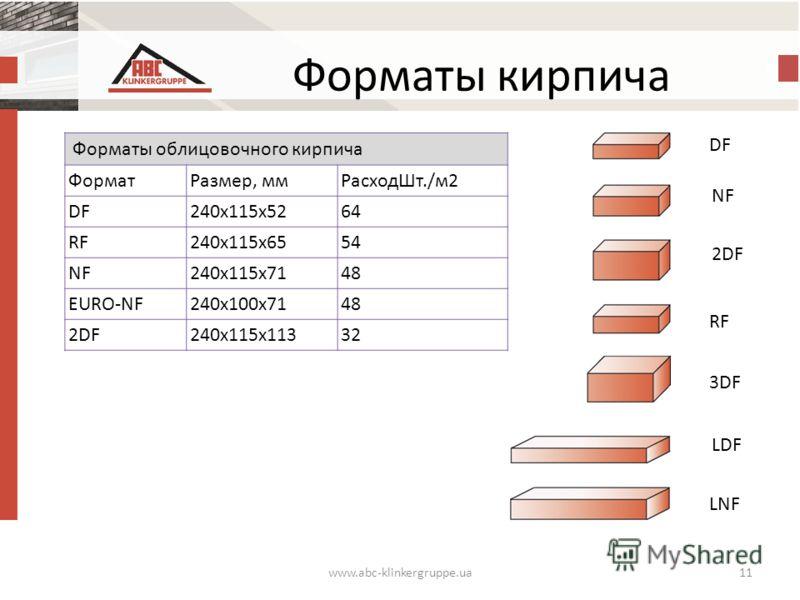 www.abc-klinkergruppe.ua11 Форматы кирпича Форматы облицовочного кирпича Формат Размер, мм РасходШт./м 2 DF240x115x5264 RF240x115x6554 NF240x115x7148 EURO-NF240x100x7148 2DF240x115x11332 DF NF 2DF RF 3DF LDF LNF