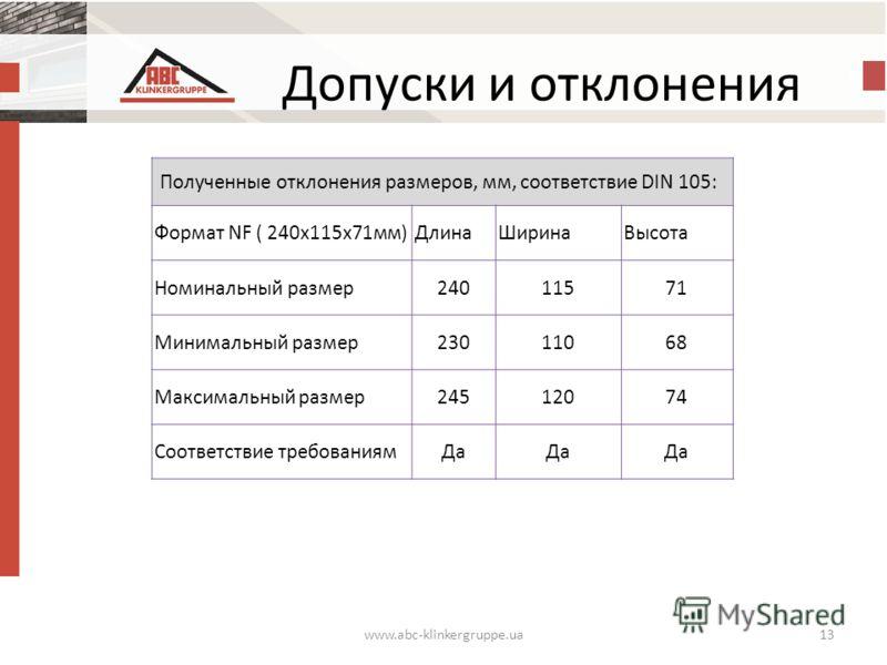 www.abc-klinkergruppe.ua13 Допуски и отклонения Полученные отклонения размеров, мм, соответствие DIN 105: Формат NF ( 240 х 115 х 71 мм)Длина ШиринаВысота Номинальный размер 24011571 Минимальный размер 23011068 Максимальный размер 24512074 Соответств