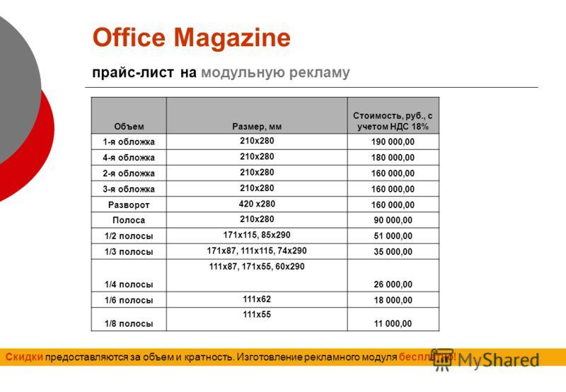 Office Magazine прайс-лист на модульную рекламу Скидки предоставляются за объем и кратность. Изготовление рекламного модуля бесплатно! Объем Размер, мм Стоимость, руб., с учетом НДС 18% 1-я обложка 210 х 280 190 000,00 4-я обложка 210 х 280 180 000,0