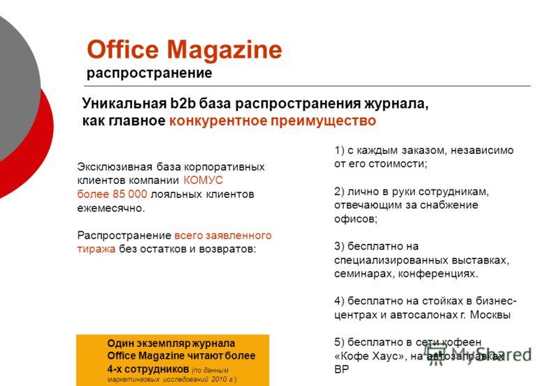 Office Magazine распространение Уникальная b2b база распространения журнала, как главное конкурентное преимущество Эксклюзивная база корпоративных клиентов компании КОМУС более 85 000 лояльных клиентов ежемесячно. Распространение всего заявленного ти