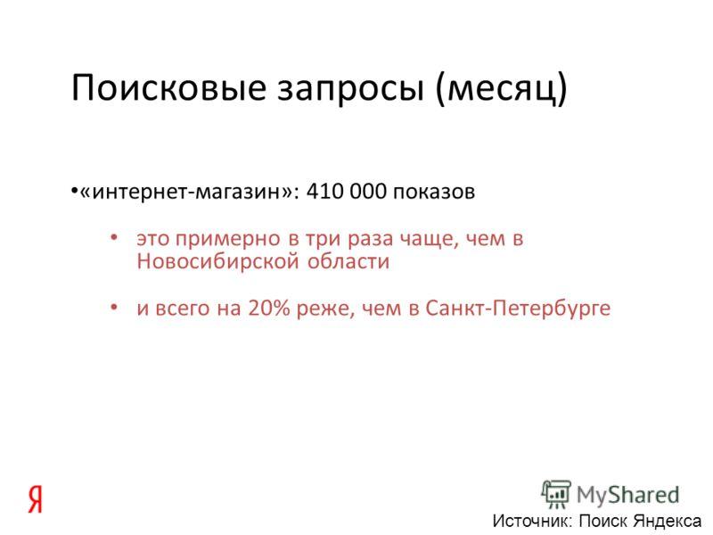Поисковые запросы (месяц) «интернет-магазин»: 410 000 показов это примерно в три раза чаще, чем в Новосибирской области и всего на 20% реже, чем в Санкт-Петербурге Источник: Поиск Яндекса