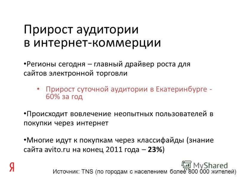 Прирост аудитории в интернет-коммерции Регионы сегодня – главный драйвер роста для сайтов электронной торговли Прирост суточной аудитории в Екатеринбурге - 60% за год Происходит вовлечение неопытных пользователей в покупки через интернет Многие идут