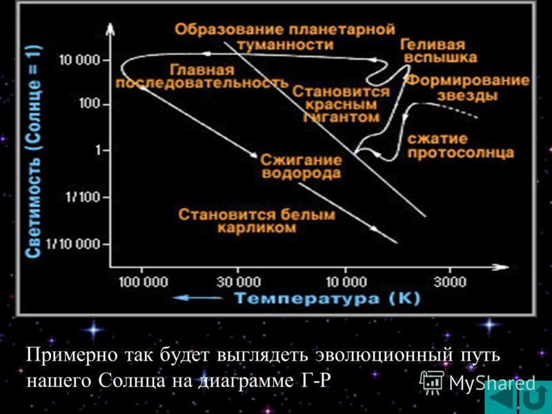 Примерно так будет выглядеть эволюционный путь нашего Солнца на диаграмме Г-Р Примерно так будет выглядеть эволюционный путь нашего Солнца на диаграмме Г-Р