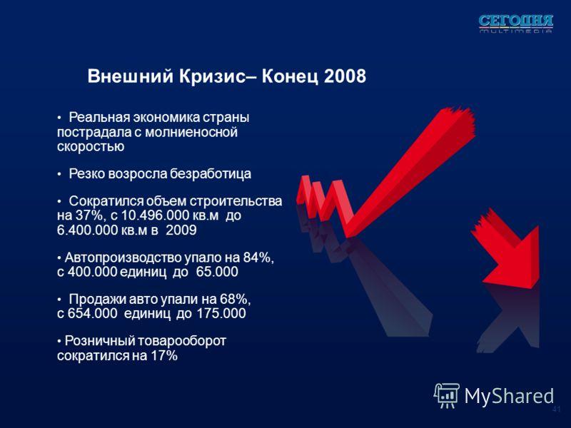 Реальная экономика страны пострадала с молниеносной скоростью Резко возросла безработица Сократился объем строительства на 37%, с 10.496.000 кв.м до 6.400.000 кв.м в 2009 Автопроизводство упало на 84%, с 400.000 единиц до 65.000 Продажи авто упали на