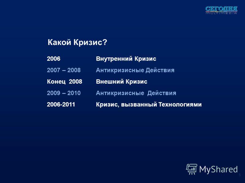 2006Внутренний Кризис 2007 – 2008Антикризисные Действия Конец 2008Внешний Кризис 2009 – 2010Антикризисные Действия 2006-2011Кризис, вызванный Технологиями Какой Кризис? 5