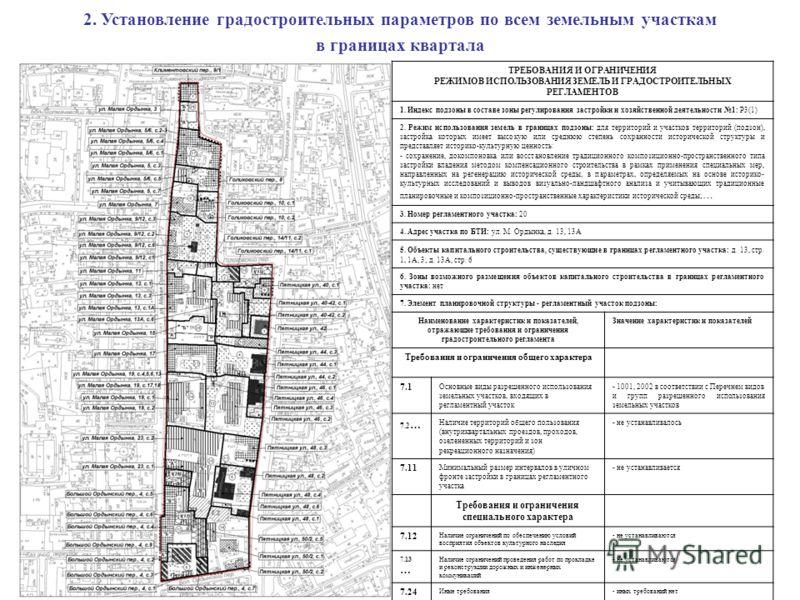 ТРЕБОВАНИЯ И ОГРАНИЧЕНИЯ РЕЖИМОВ ИСПОЛЬЗОВАНИЯ ЗЕМЕЛЬ И ГРАДОСТРОИТЕЛЬНЫХ РЕГЛАМЕНТОВ 1. Индекс подзоны в составе зоны регулирования застройки и хозяйственной деятельности 1: Р3(1) 2. Режим использования земель в границах подзоны: для территорий и уч