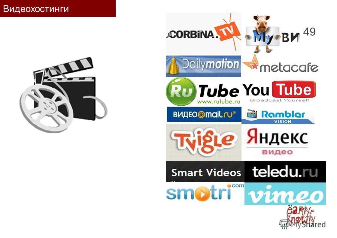 49 Видеохостинги