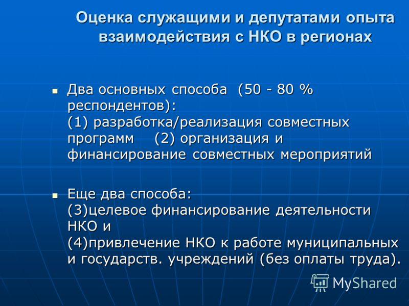 Общие особенности взаимодействия региональных НКО Слабо сотрудничают с Госдумой и органами исполнительной власти РФ (от 60 до 90 % никак) Слабо сотрудничают с Госдумой и органами исполнительной власти РФ (от 60 до 90 % никак) Положительно с городским